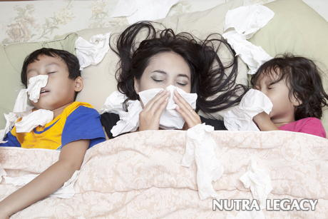 Stomach Flu Symptoms In Children